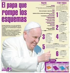 13 papa infografía
